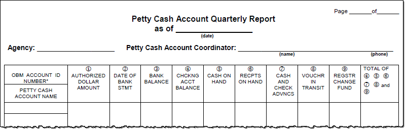AP Reporting On The Petty Cash Account – Example of Petty Cash Voucher