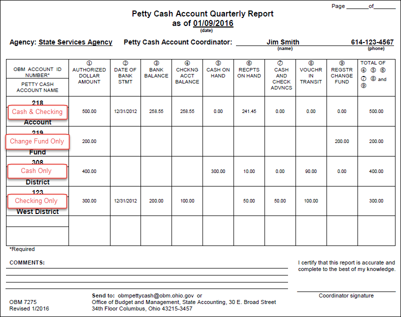 Ap reporting on the petty cash account examples of quarterly report pronofoot35fo Image collections